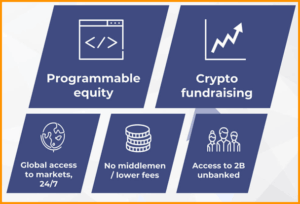 Cryptocurrency that passed howey test