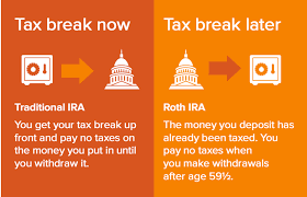 Best option for opening up an ira